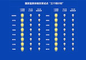 天津:16个区转隶人员全部到位
