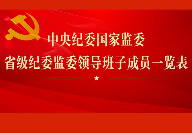 中央纪委国家监委省级纪委监委领导班子成员一览表