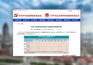 【媒体关注天津】7月份查处违反中央八项规定精神问题96起