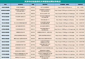 """【媒体关注天津】重申""""九严禁"""" 天津公布市区两级监督举报受理方式"""