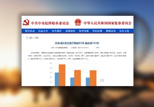 【媒体关注天津】前8月立案厅局级87件 县处级797件