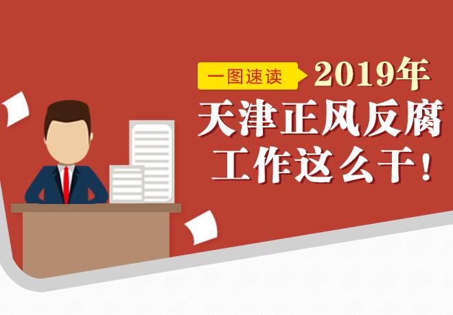 一图速读:2019年亚洲城正风反腐工作这么干!