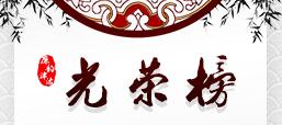 光荣榜:2018年度落实全面从严治党主体责任考核优秀单位