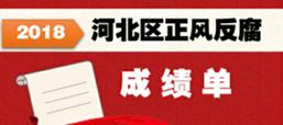 河北区:图解2018年正风反腐成绩单