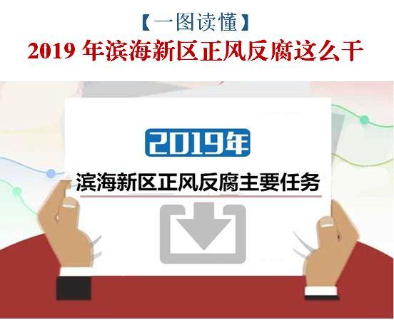 【一图读懂】2019年滨海新区正风反腐这么干