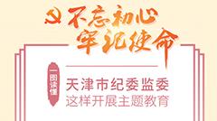 圖解|天津市紀委監委這樣開展主題教育