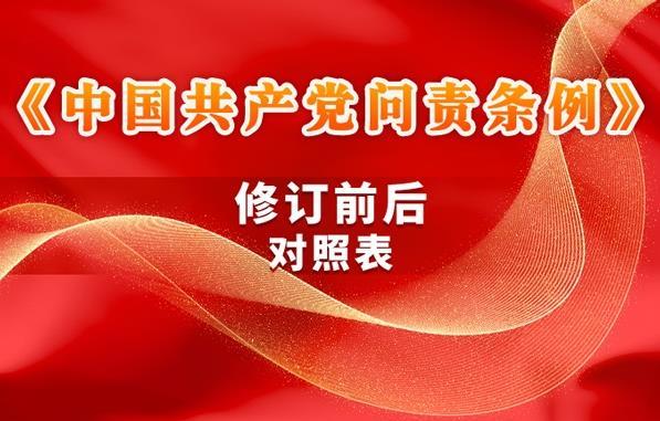 《中国共产党问责条例》修订前后对照表