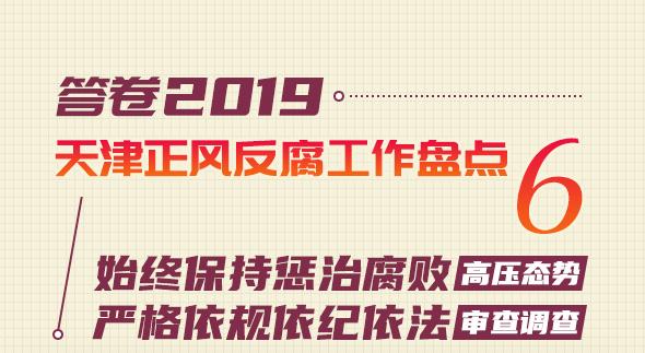 答卷•2019天津正风反腐工作盘点⑥