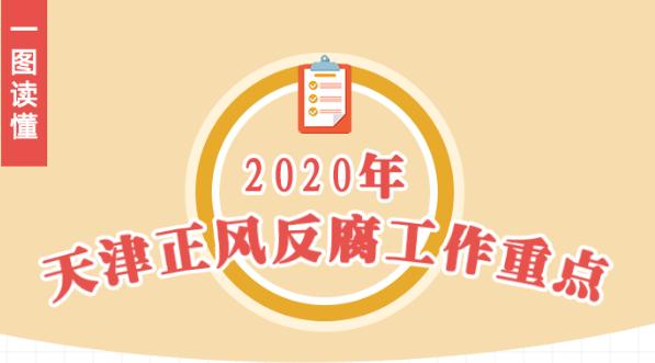 一图读懂   2020年天津正风反腐工作重点
