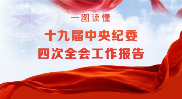 一圖(tu)讀懂十九屆中央(yang)紀委四次全會工(gong)作報告