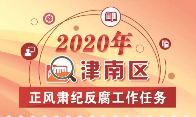 2020年津南区正风肃纪反腐工作任务