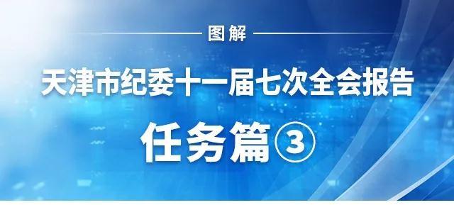 图解丨市纪委十一届七次全会报告·任务篇 ③
