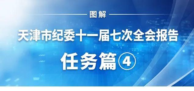 图解丨市纪委十一届七次全会报告·任务篇 ④
