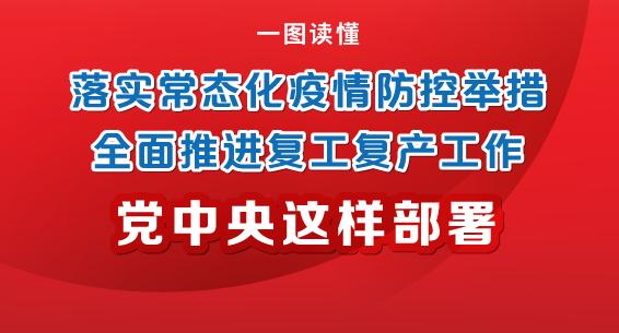 一圖讀懂 落實(shi)常態化疫(yi)情防控舉措全面推進復工復產工作(zuo),黨中央這樣部署
