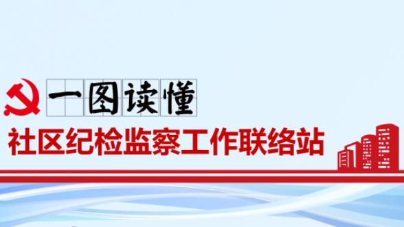 圖解(jie)∣社(she)區紀(ji)檢監察工作聯絡站