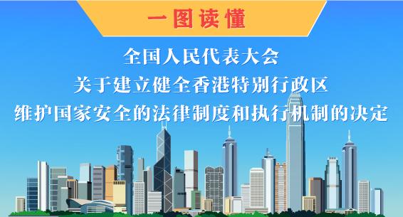 一图读懂丨全国人民代表大会关于建立健全香港特别行政区维护国家安全的法律制度和执行机制的决定