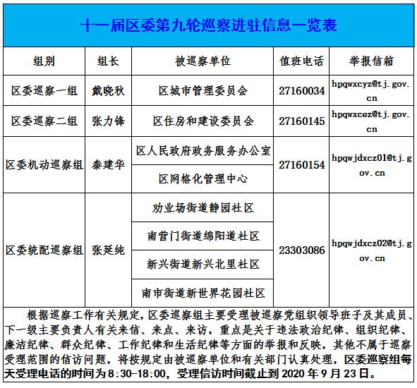 十一届和平区委启动第九轮巡察