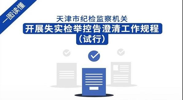 一图读懂 天津市纪检监察机关开展失实检举控告澄清工作规程(试行)
