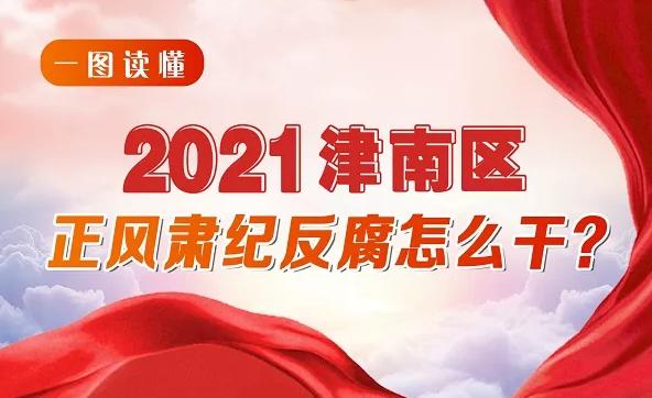 2021年津南区正风肃纪反腐怎么干?
