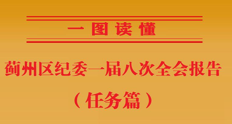 【一图读懂】区纪委一届八次全会工作报告·任务篇