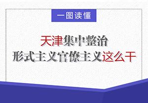 一图读懂丨天津集中整治形式主义官僚主义这么干