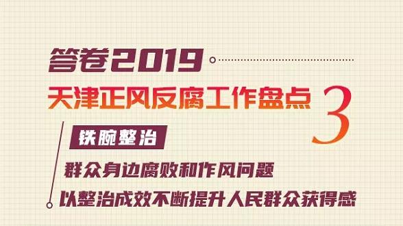 答卷2019天津正风反腐工作盘点③