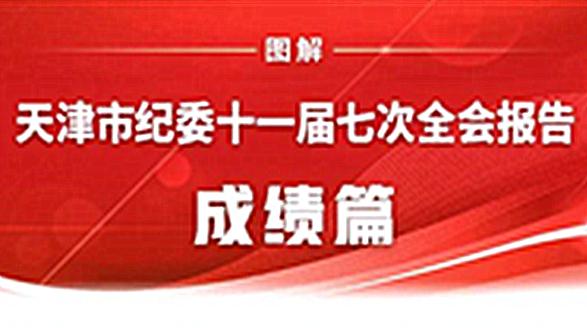 图解丨市纪委十一届七次全会报告·成绩篇