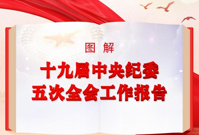 图解十九届中央纪委五次全会工作报告